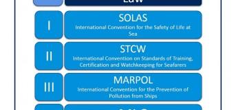 Drafting Maritime Legislation  : F R Chowdhury (1st)