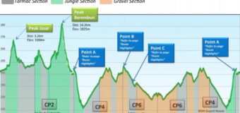 Cameron Ultra Trail 55km, 2017 : Mesbah (18)